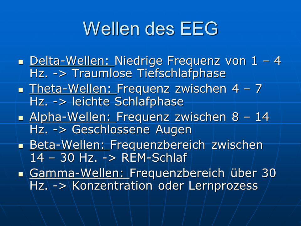 Wellen des EEG Delta-Wellen: Niedrige Frequenz von 1 – 4 Hz. -> Traumlose Tiefschlafphase.