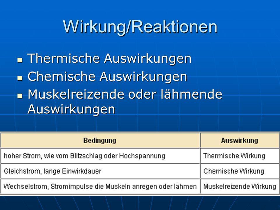 Wirkung/Reaktionen Thermische Auswirkungen Chemische Auswirkungen