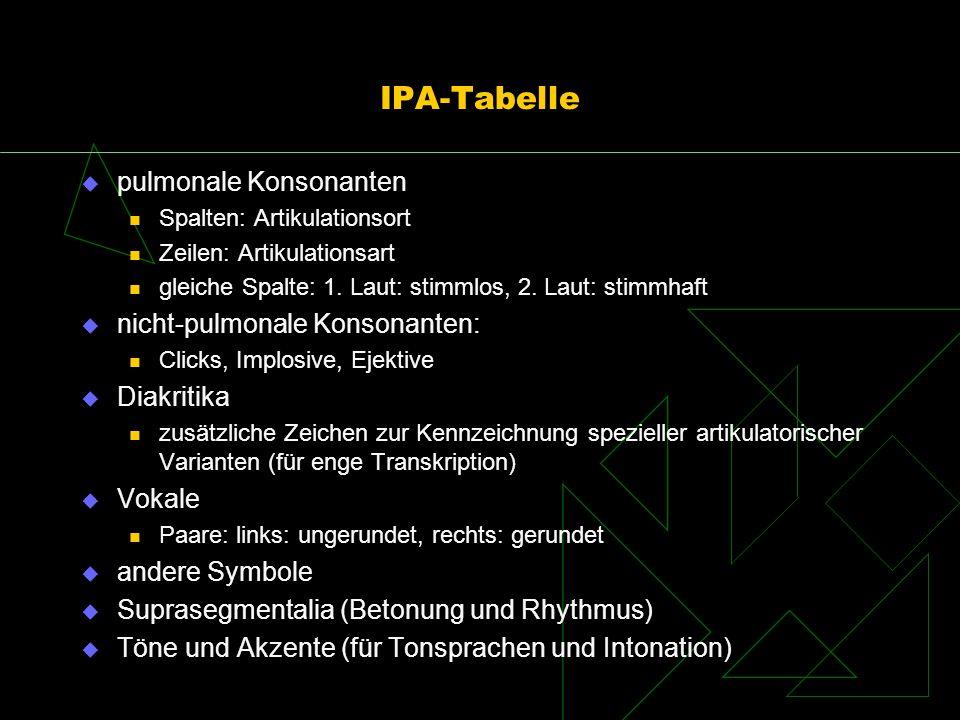 IPA-Tabelle pulmonale Konsonanten nicht-pulmonale Konsonanten: