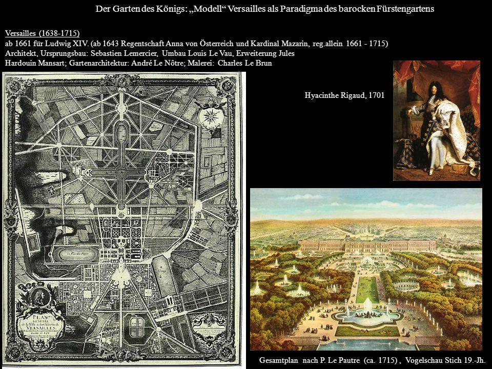 """Der Garten des Königs: """"Modell Versailles als Paradigma des barocken Fürstengartens"""