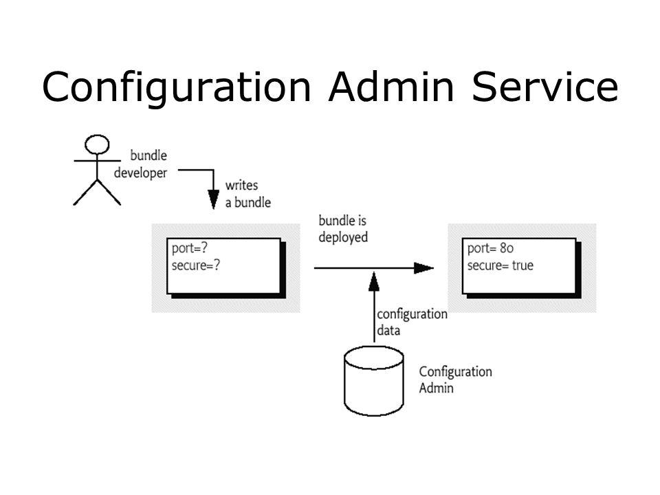 Configuration Admin Service