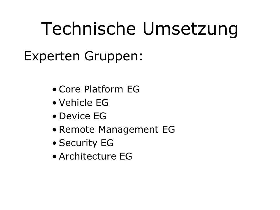 Technische Umsetzung Experten Gruppen: Core Platform EG Vehicle EG
