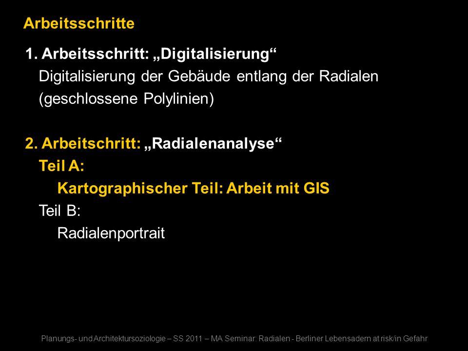 """1. Arbeitsschritt: """"Digitalisierung"""