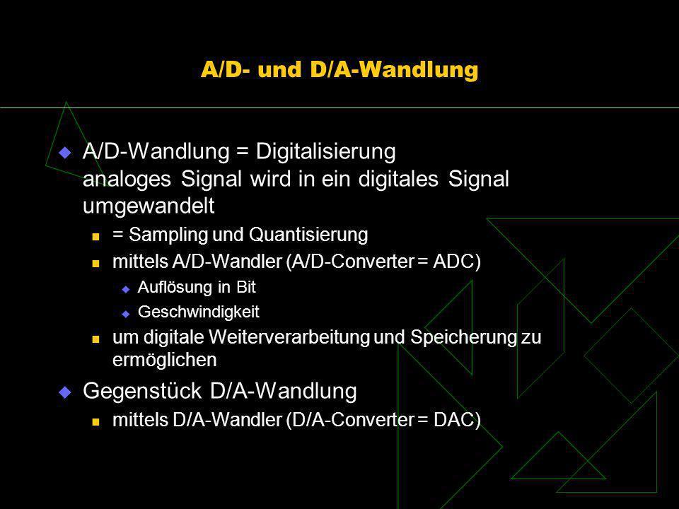 Gegenstück D/A-Wandlung