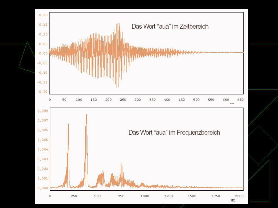 aua Oszillogramm und (Langzeit-)Spektrum