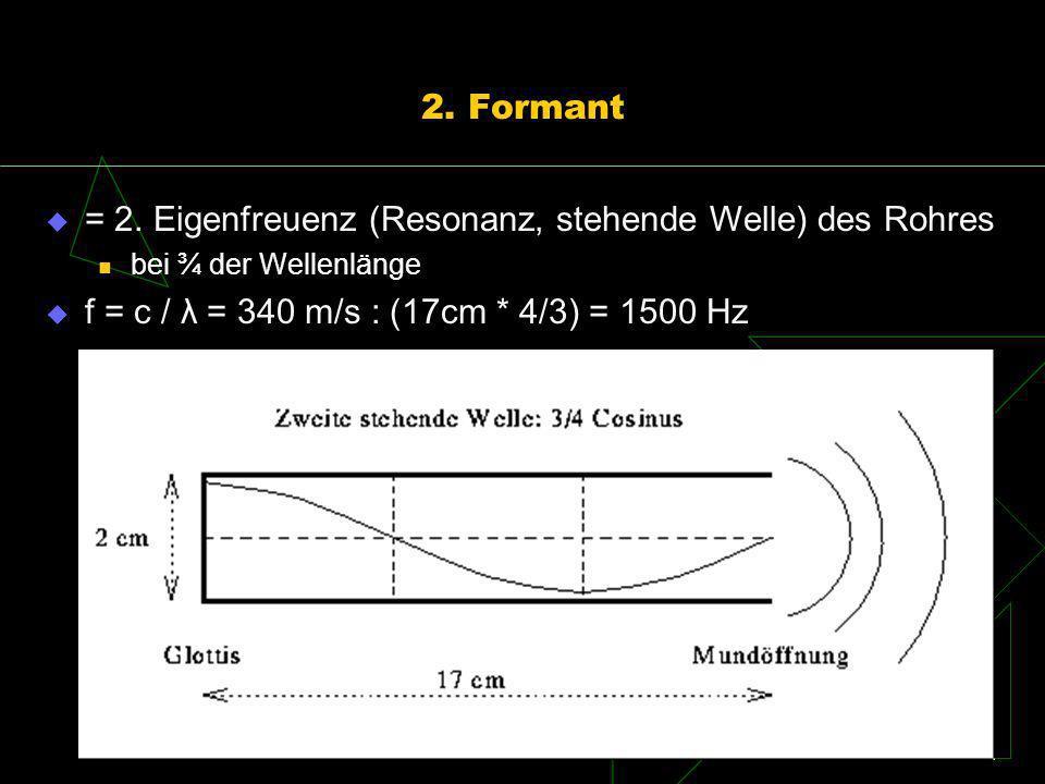 = 2. Eigenfreuenz (Resonanz, stehende Welle) des Rohres