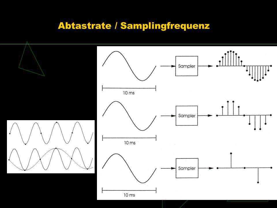 Abtastrate / Samplingfrequenz