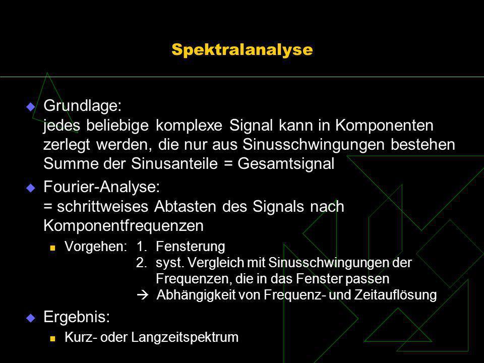 Spektralanalyse