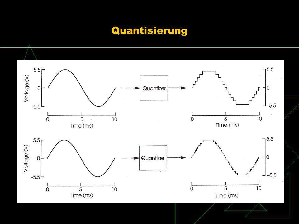 Quantisierung Ist 2. Schritt bei der Digitalisierung (nach Abtastung)