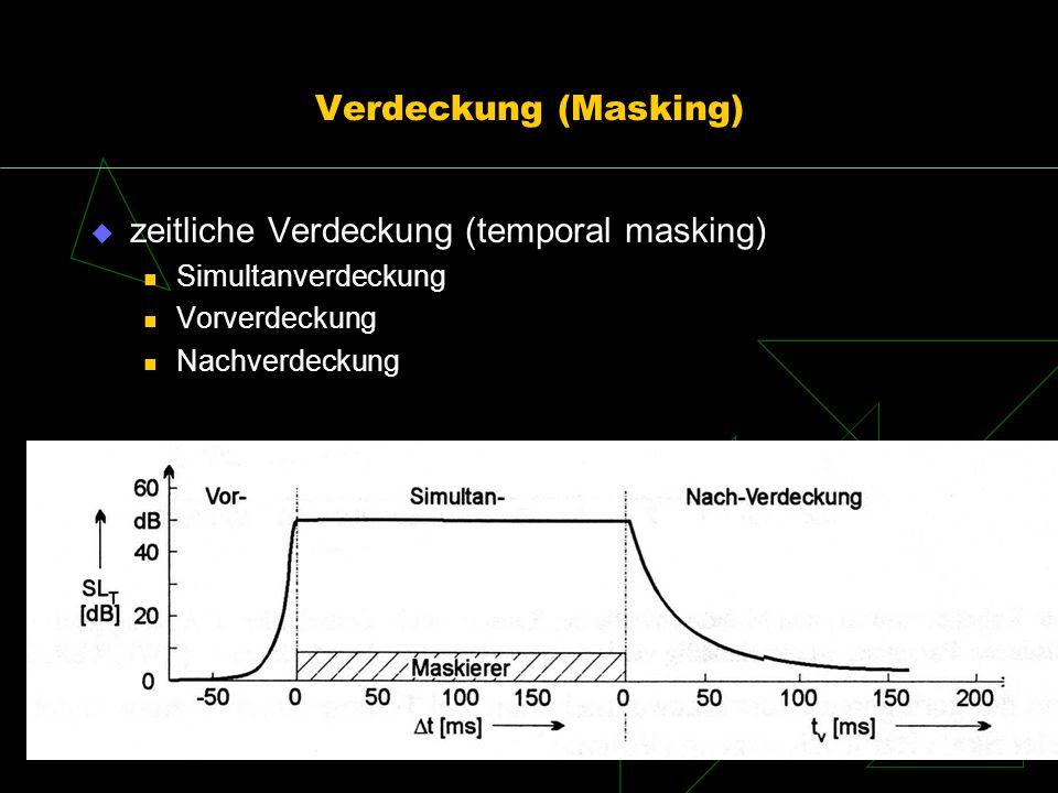 zeitliche Verdeckung (temporal masking)