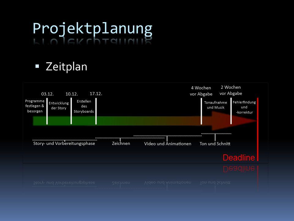 Projektplanung Zeitplan