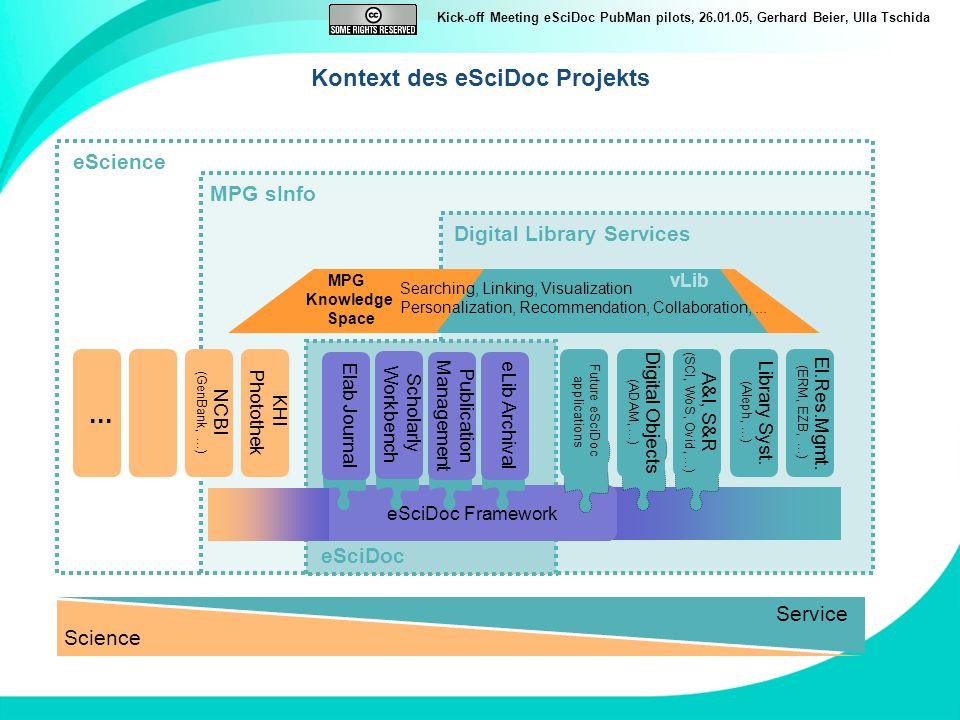 Kontext des eSciDoc Projekts