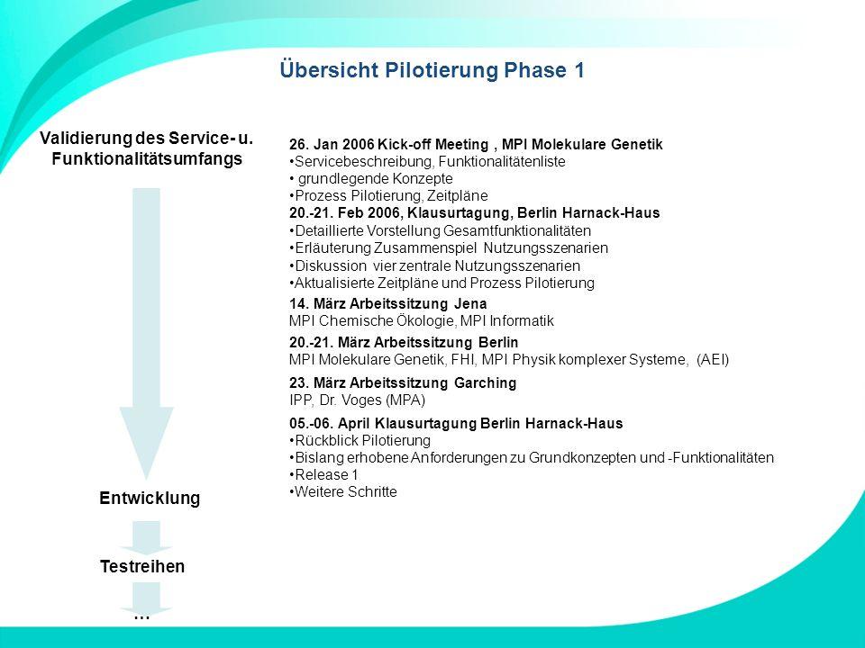Übersicht Pilotierung Phase 1