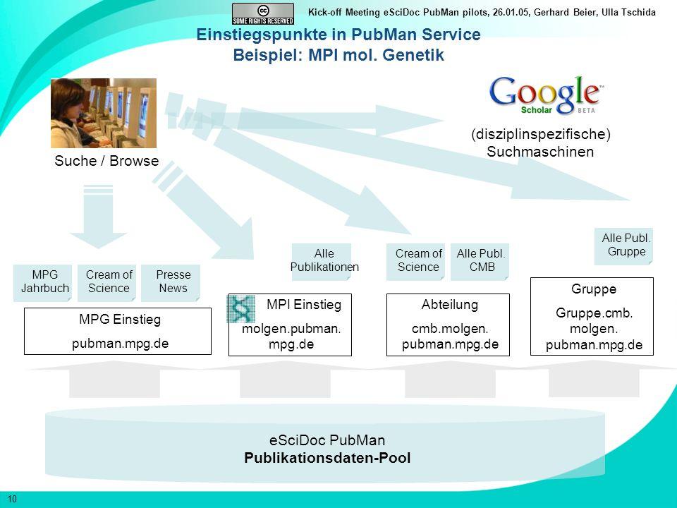 Einstiegspunkte in PubMan Service Beispiel: MPI mol. Genetik