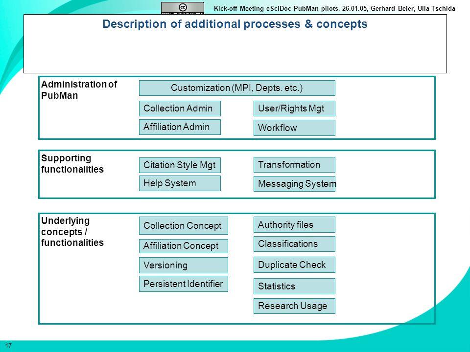 Description of additional processes & concepts