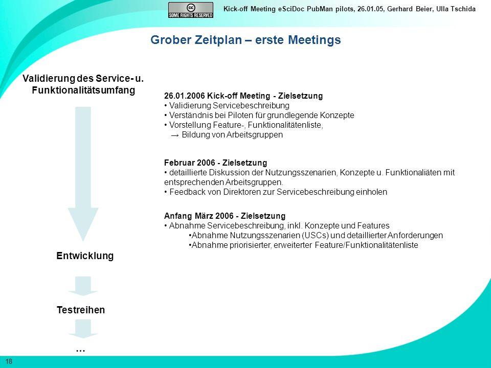 Grober Zeitplan – erste Meetings