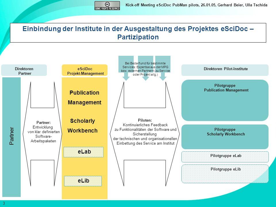 Einbindung der Institute in der Ausgestaltung des Projektes eSciDoc – Partizipation