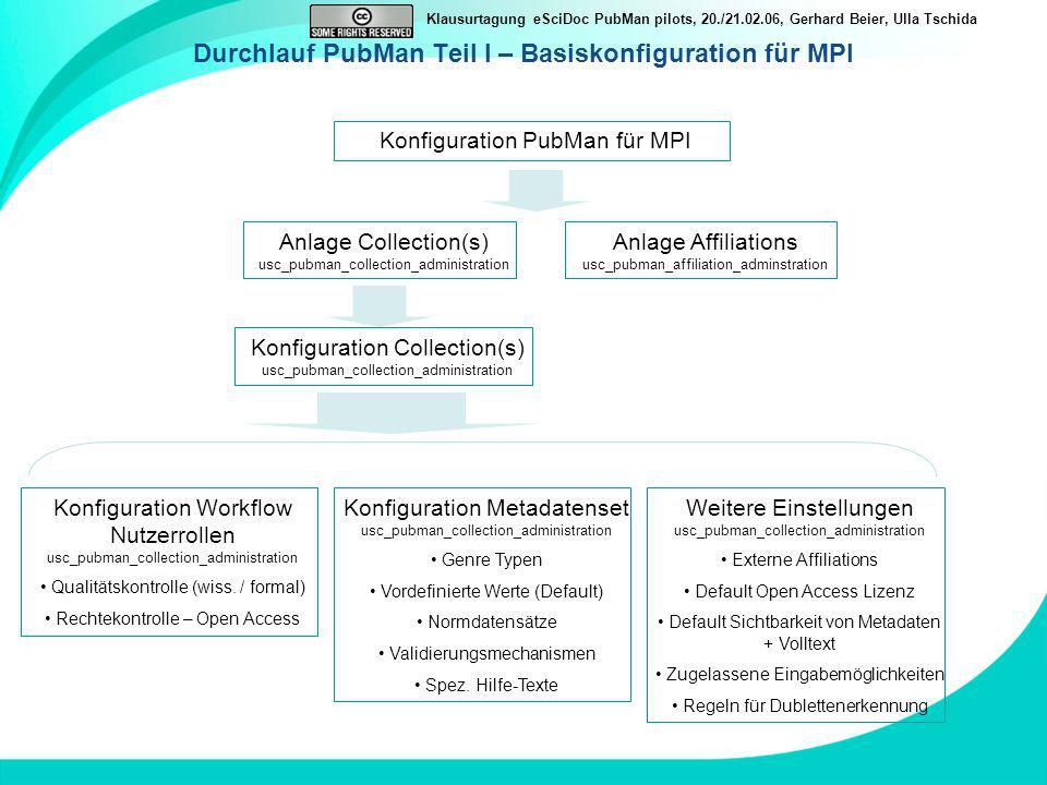 Durchlauf PubMan Teil I – Basiskonfiguration für MPI