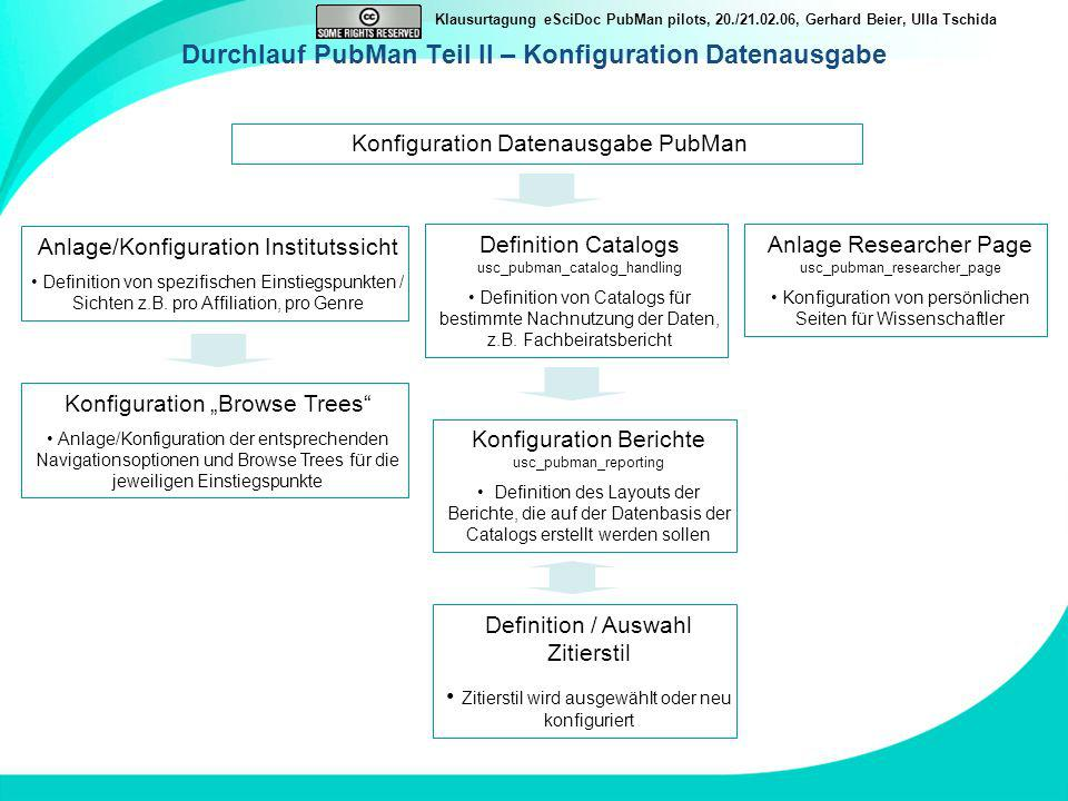 Durchlauf PubMan Teil II – Konfiguration Datenausgabe