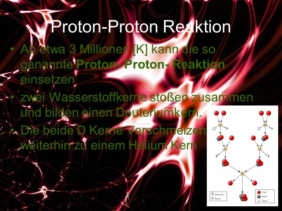 Proton-Proton Reaktion