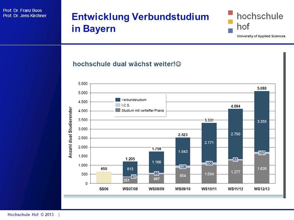 Entwicklung Verbundstudium in Bayern