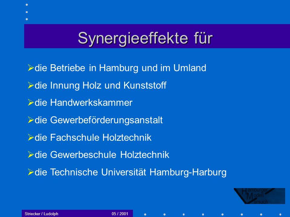 Synergieeffekte für die Betriebe in Hamburg und im Umland