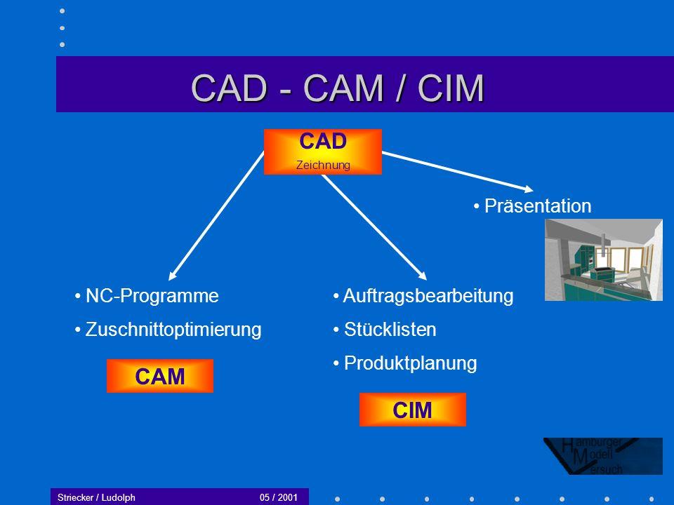 CAD - CAM / CIM CAD CAM CIM Präsentation NC-Programme