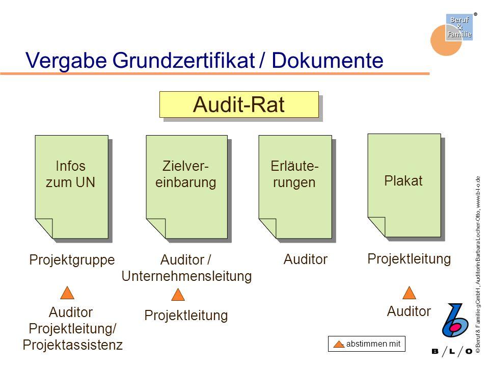 Vergabe Grundzertifikat / Dokumente