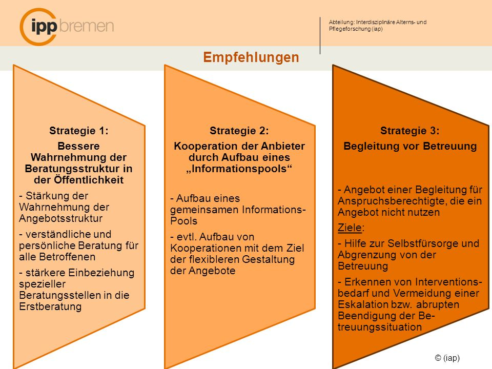 Empfehlungen Strategie 2: Strategie 3: Strategie 1:
