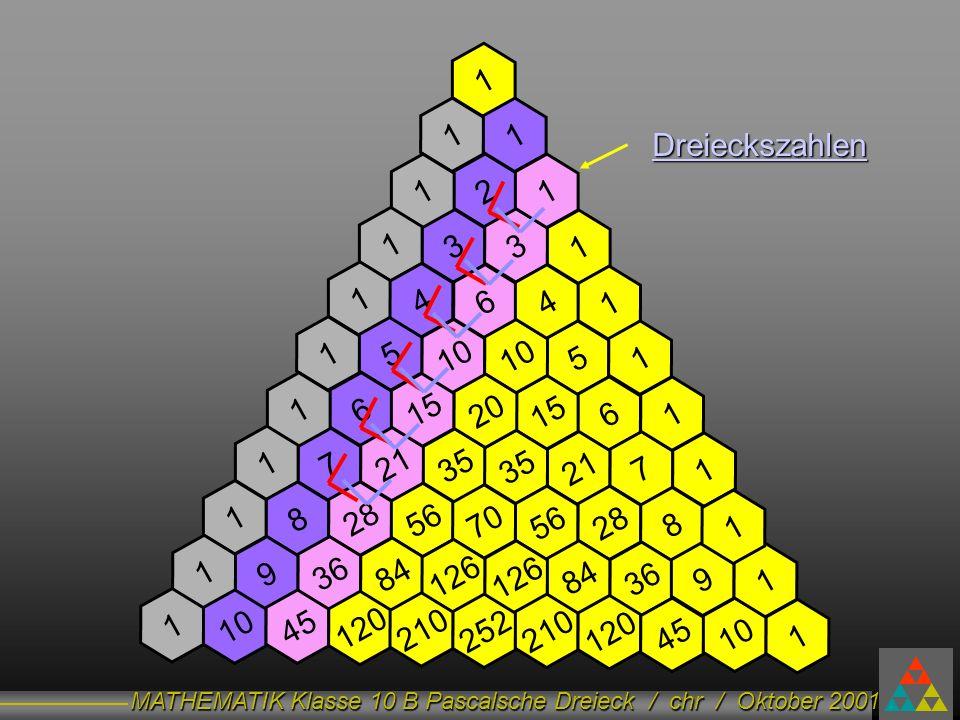 1 1. 1. Dreieckszahlen. 1. 2. 1. 1. 3. 3. 1. 1. 4. 6. 4. 1. 1. 5. 10. 10. 5. 1.