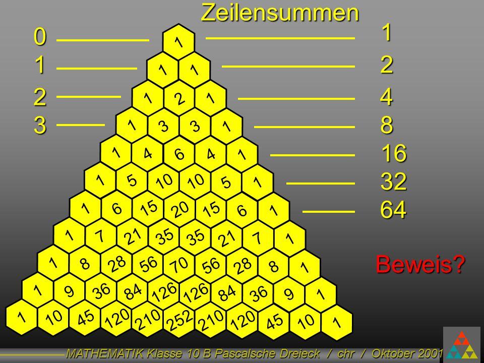 Zeilensummen 1. 1. 1. 2. 1. 1. 2. 4. 1. 2. 1. 3. 1. 3. 3. 8. 1. 1. 4. 6. 4. 16.