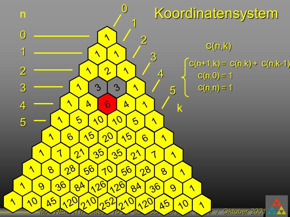 Koordinatensystem n 1 2 c(n,k) 1 3 2 4 3 5 4 k 5 1 1 1 c(n+1,k) =