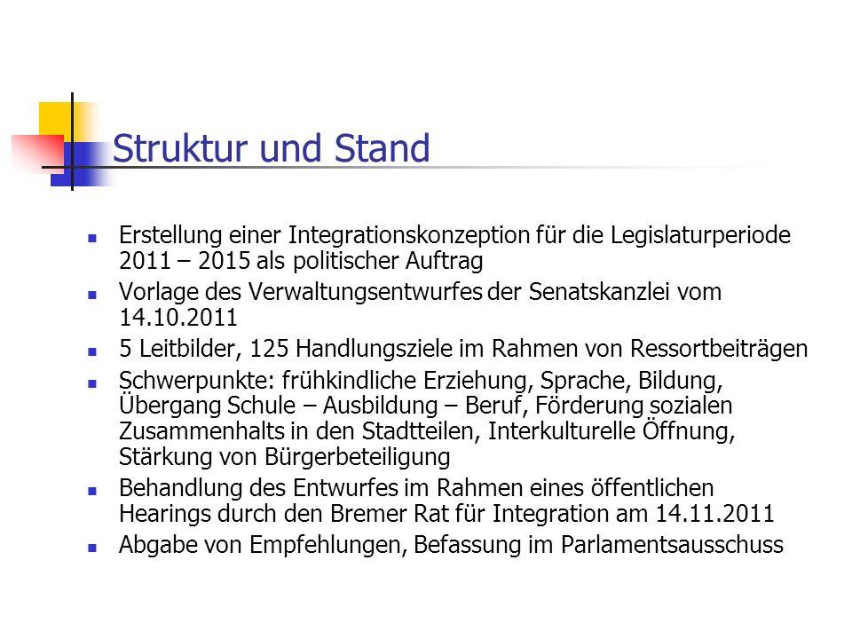 Struktur und Stand Erstellung einer Integrationskonzeption für die Legislaturperiode 2011 – 2015 als politischer Auftrag.