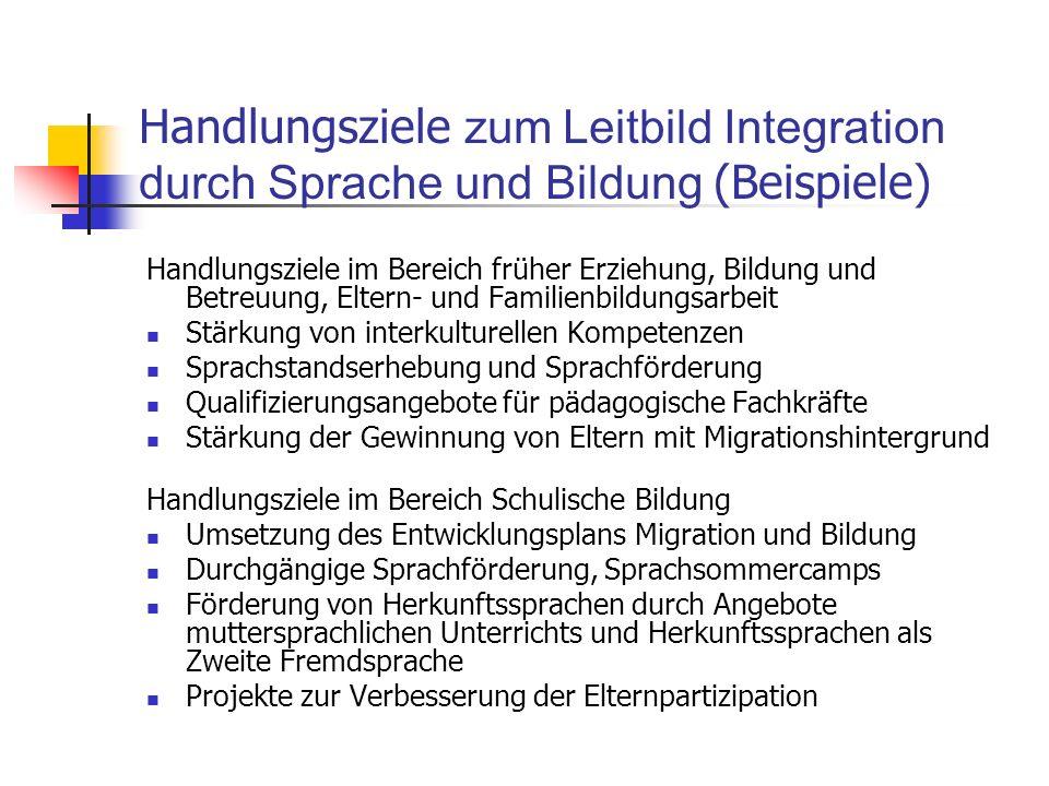 Handlungsziele zum Leitbild Integration durch Sprache und Bildung (Beispiele)