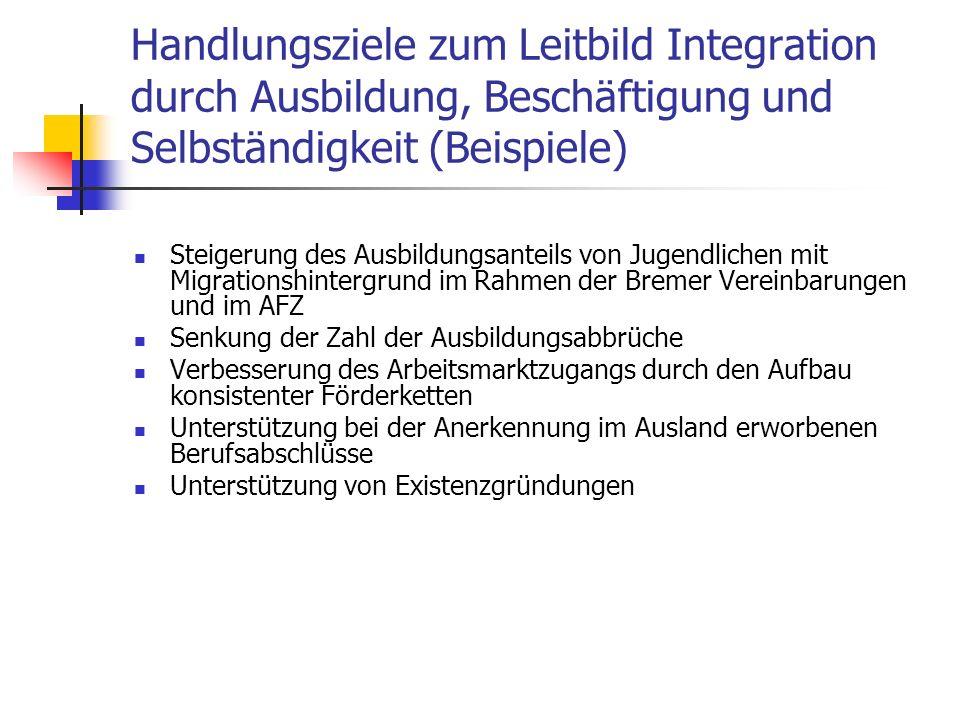 Handlungsziele zum Leitbild Integration durch Ausbildung, Beschäftigung und Selbständigkeit (Beispiele)