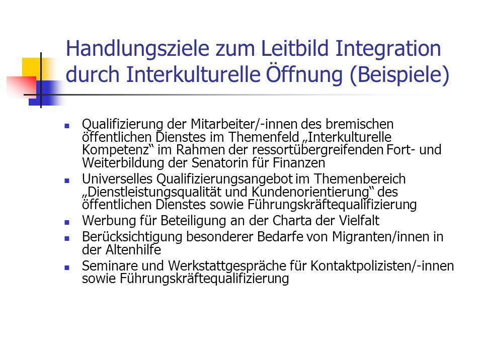 Handlungsziele zum Leitbild Integration durch Interkulturelle Öffnung (Beispiele)