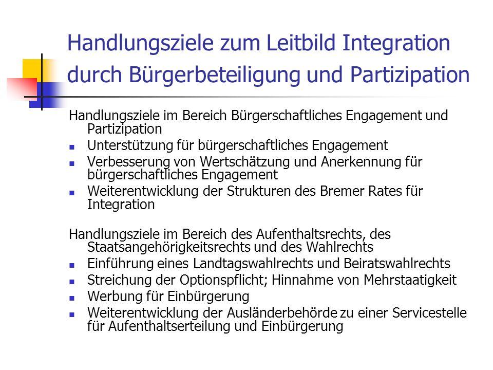 Handlungsziele zum Leitbild Integration durch Bürgerbeteiligung und Partizipation
