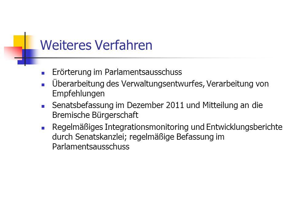 Weiteres Verfahren Erörterung im Parlamentsausschuss
