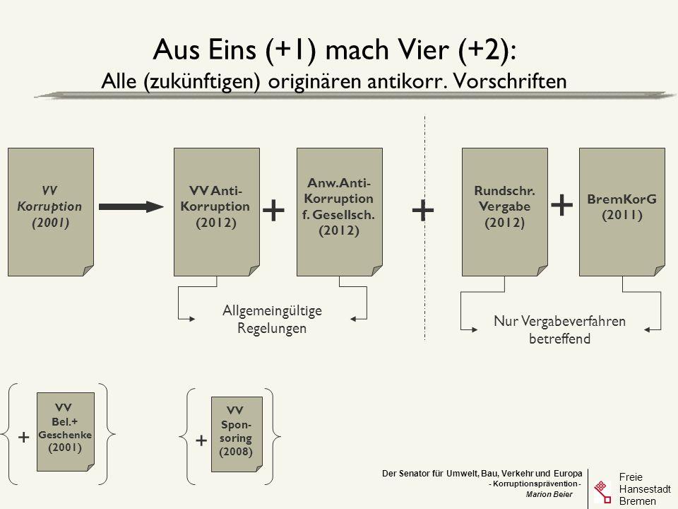 Aus Eins (+1) mach Vier (+2): Alle (zukünftigen) originären antikorr