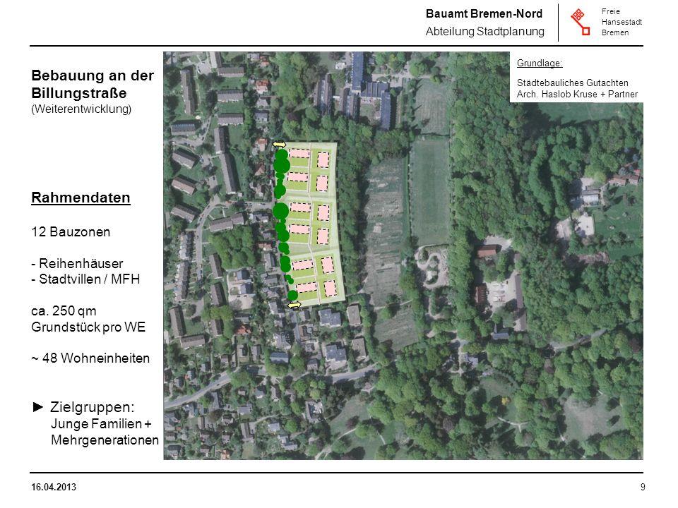 Bebauung an der Billungstraße Rahmendaten ► Zielgruppen: 12 Bauzonen