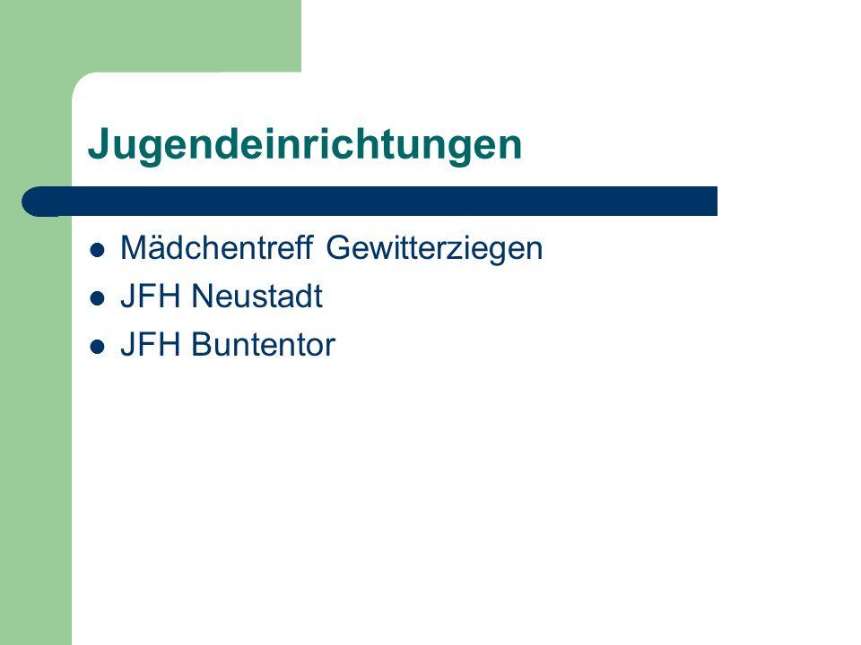 Jugendeinrichtungen Mädchentreff Gewitterziegen JFH Neustadt