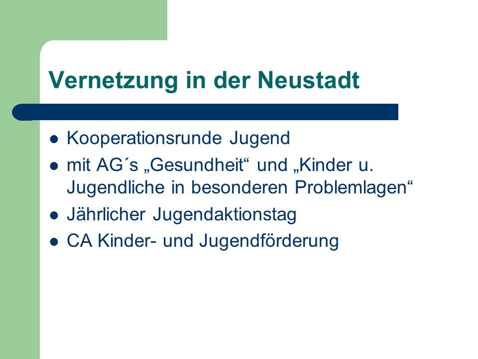 Vernetzung in der Neustadt