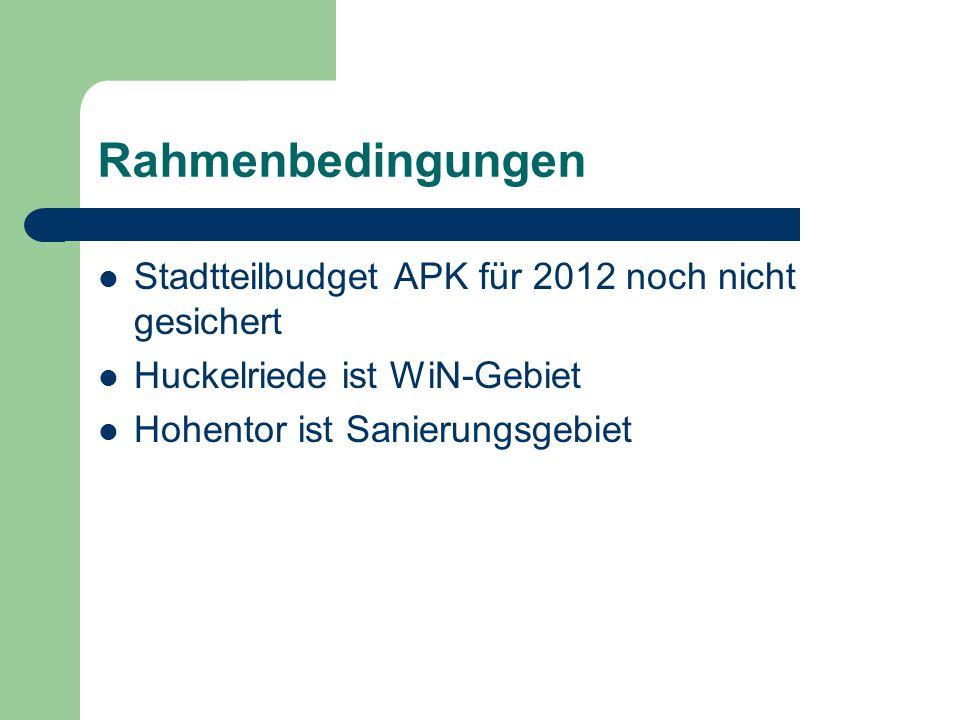 Rahmenbedingungen Stadtteilbudget APK für 2012 noch nicht gesichert