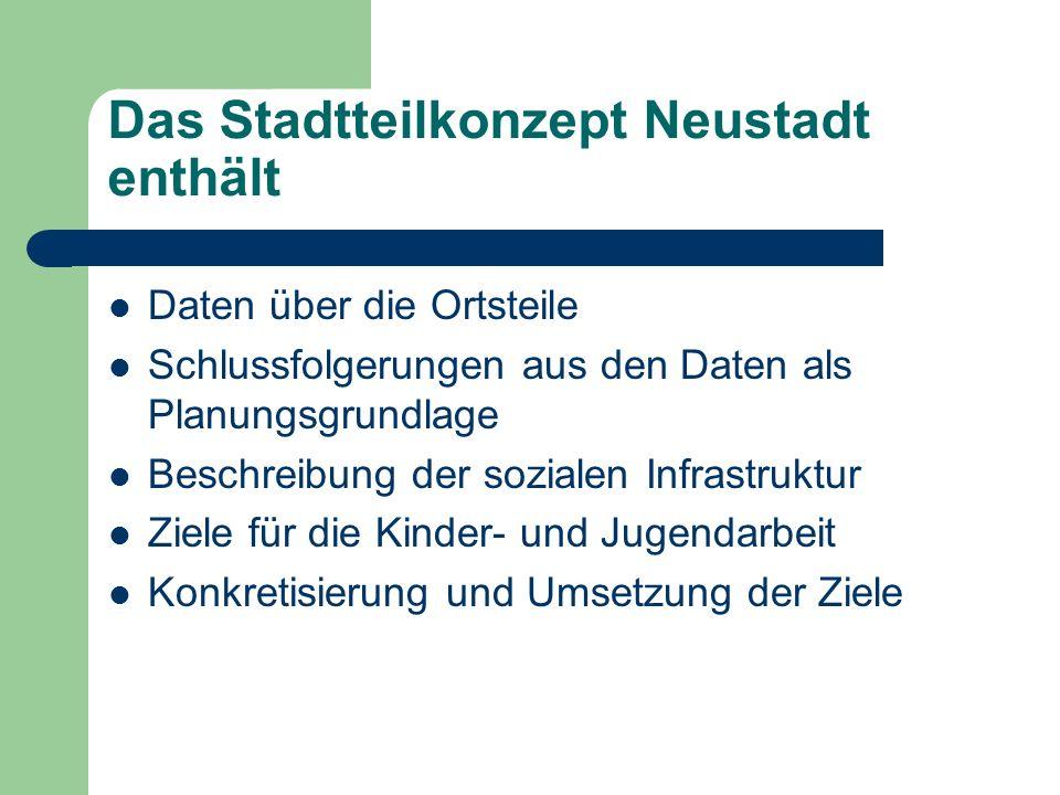 Das Stadtteilkonzept Neustadt enthält