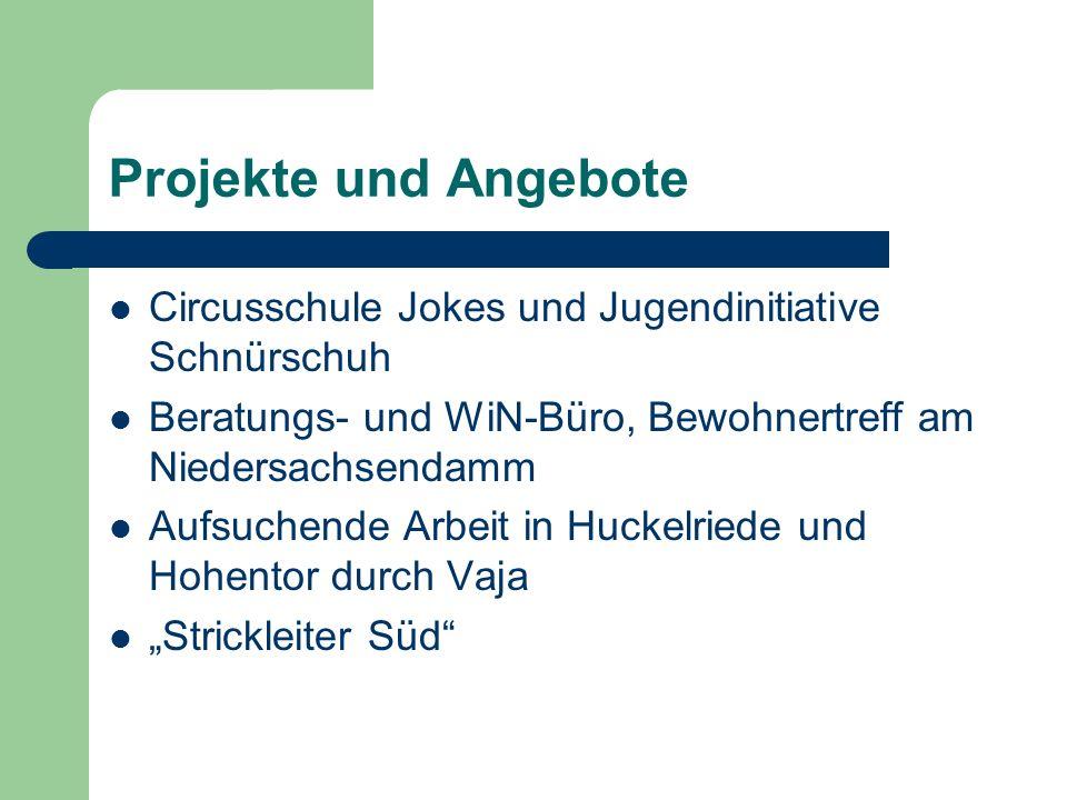 Projekte und Angebote Circusschule Jokes und Jugendinitiative Schnürschuh. Beratungs- und WiN-Büro, Bewohnertreff am Niedersachsendamm.