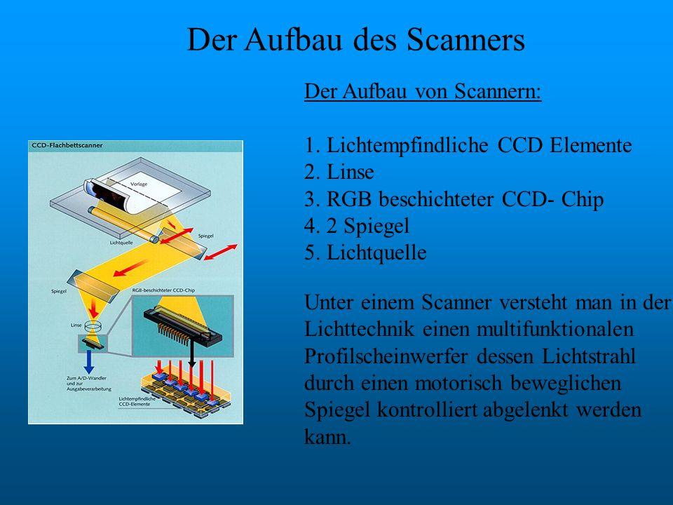 Der Aufbau des Scanners