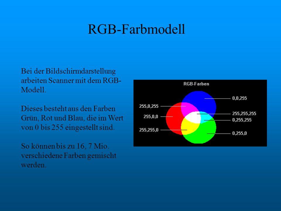 RGB-Farbmodell Bei der Bildschirmdarstellung arbeiten Scanner mit dem RGB-Modell.