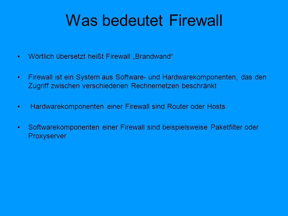 """Was bedeutet Firewall Wörtlich übersetzt heißt Firewall """"Brandwand"""