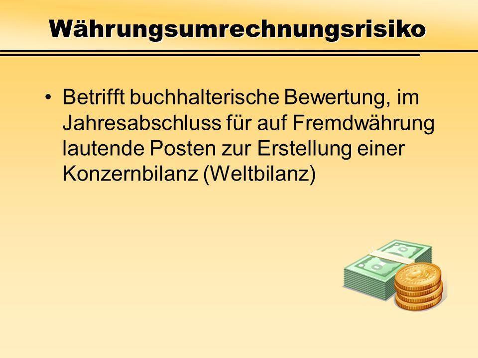 Währungsumrechnungsrisiko
