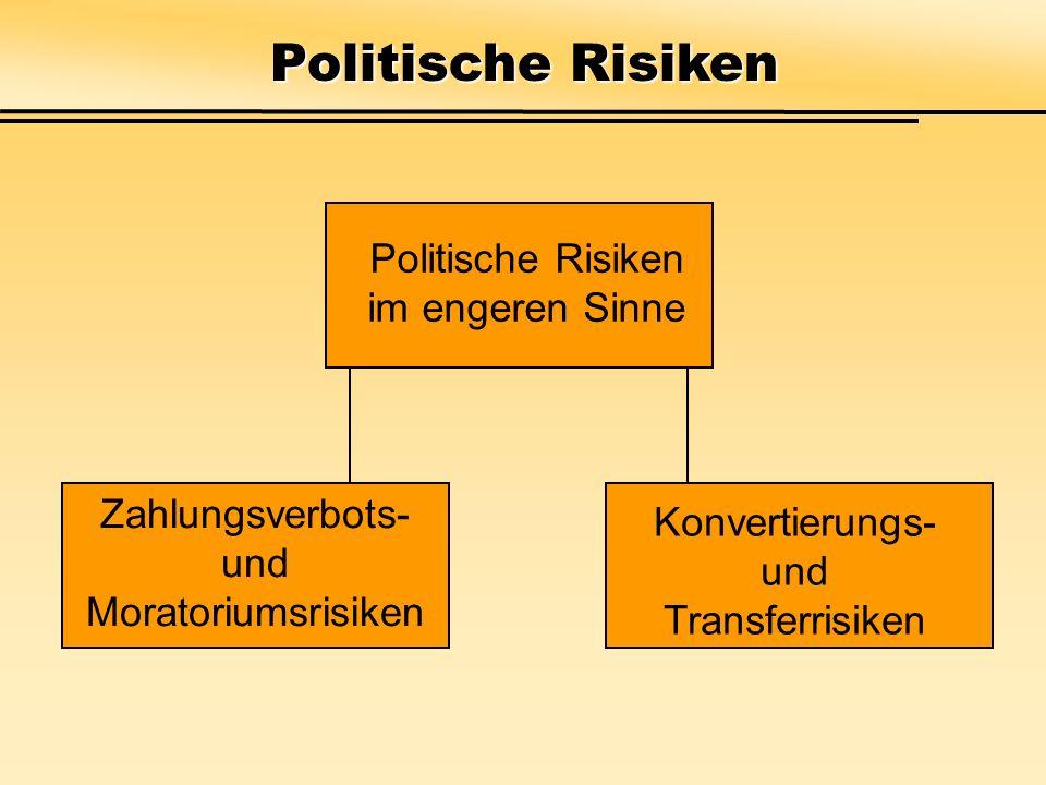 Politische Risiken Politische Risiken im engeren Sinne
